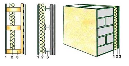 Isolation de mur extérieur