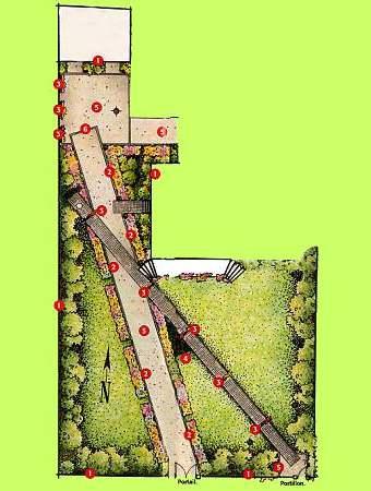 plan-jardin-garage