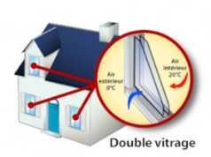 double vitrage